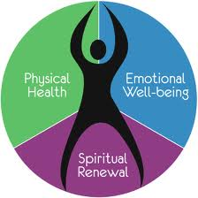 physical emotional spiritual